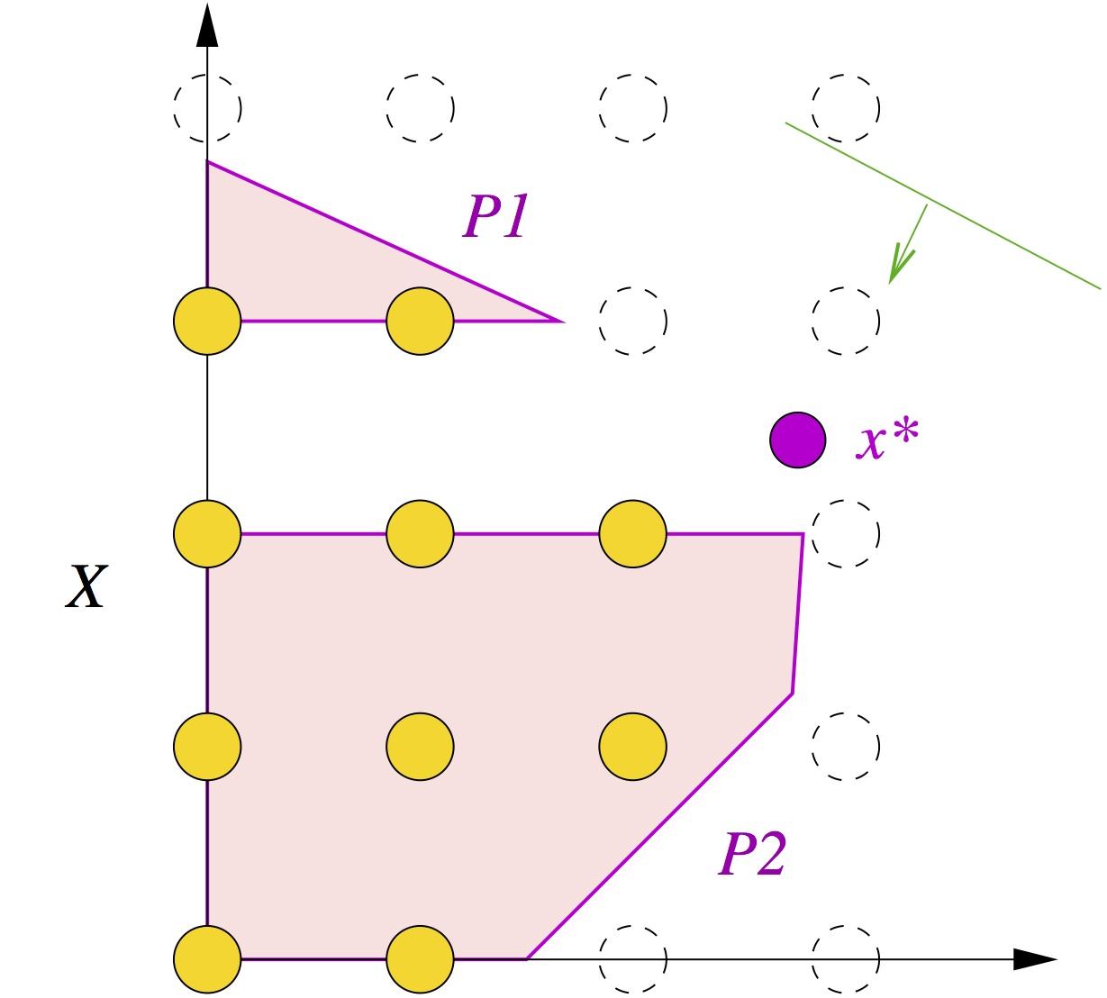 opl user guide modelling integerboolean variables