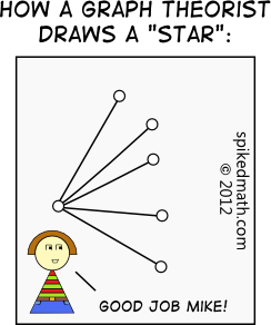 "How a graph theorist draws a ""star"""